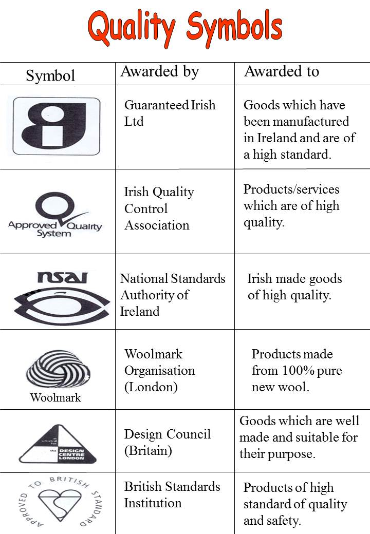 various quality standards How to ensure quality  convincing employees to care about how products are being made and to do their part to ensure standards are met.
