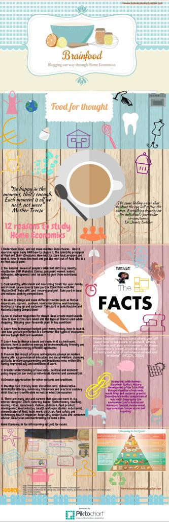 Home Economics graphic 2015 12facts